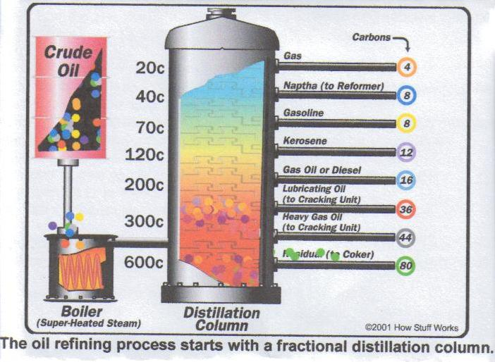 Degumming Process http://jnuecheng.wordpress.com/2013/01/07/the-procedure-of-refining-quality-oil/