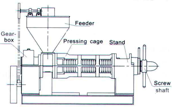 sketch of oil press